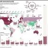Los países más conectado a Internet