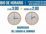 ATENCIÓN, esta madrugada se cambiará la hora. A las 03:00 serán las 02:00