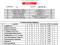 Resultados y clasificaciones de Fútbol Sala Aficionados y Veteranos