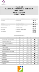 Clasificaciones Balonmano 16 y 17 ENERO - 2016-81