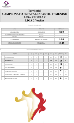 Clasificaciones Balonmano  30 y 31 - ENERO - 2016-1