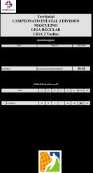 Clasificaciones Balonmano  30 y 31 - ENERO - 2016-8