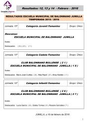 Resultados 12, 13 y 14 Feb 2016