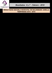 Resultados 6 y 7 Febrero 2016-2