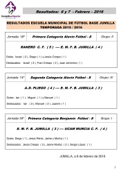 Resultados 6 y 7 Febrero 2016-5