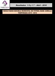 Resultados 16 y 17 Abril 2016-3