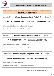 Resultados 16 y 17 Abril 2016-4